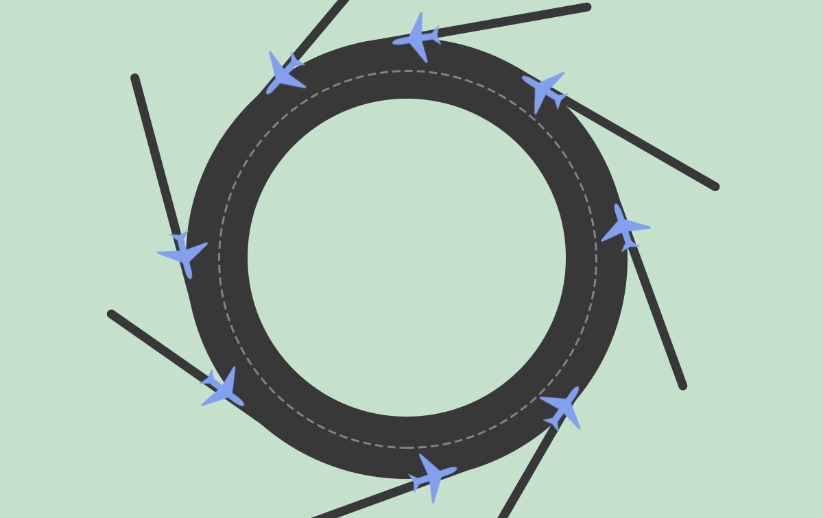 Airport Circular Runway Flow Example